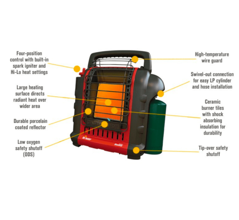 mr. heater portable buddy mh9bx review.jpg